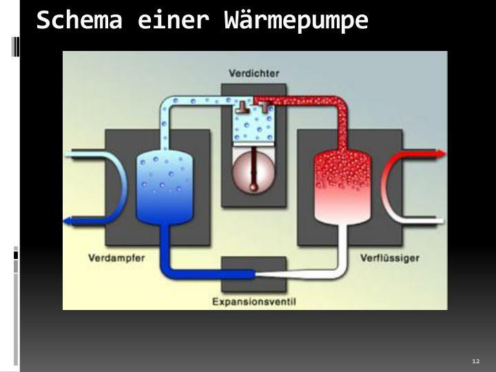 Schema einer Wärmepumpe