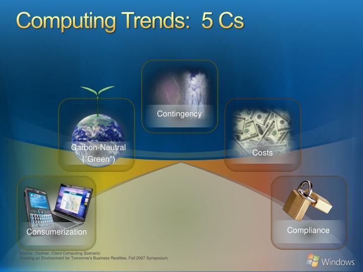 Computing Trends: