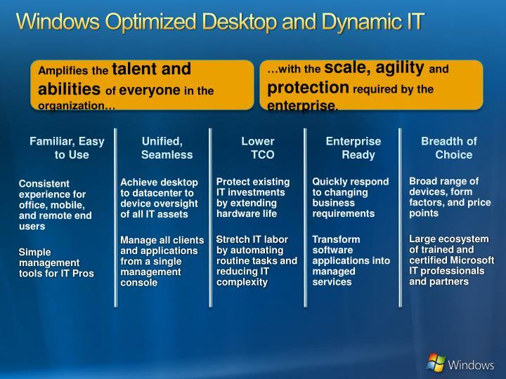 Windows Optimized Desktop and Dynamic IT