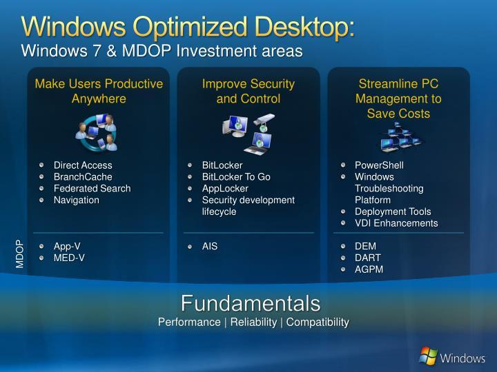 Windows Optimized Desktop: