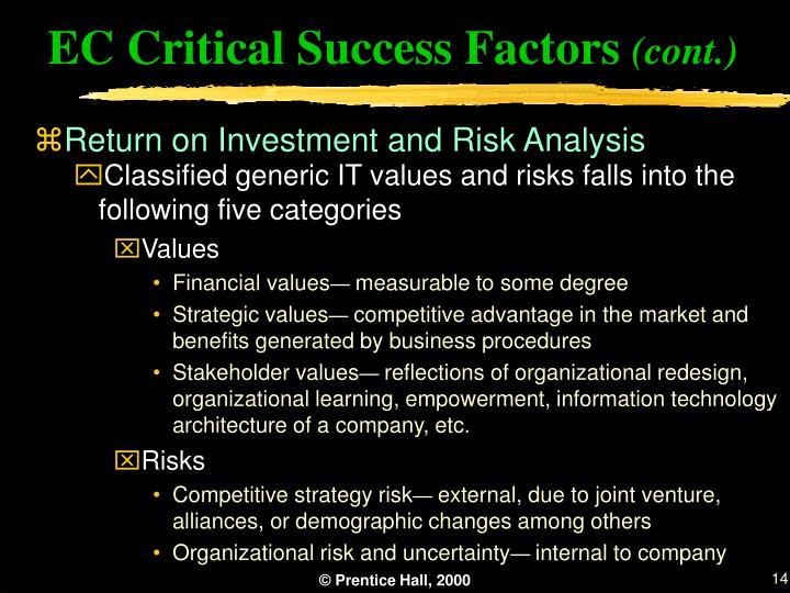 EC Critical Success Factors