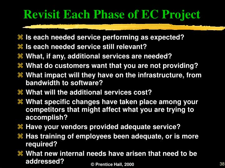 Revisit Each Phase of EC Project