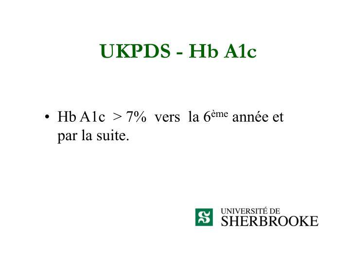 UKPDS - Hb A1c