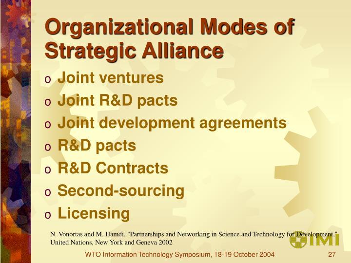 Organizational Modes of Strategic Alliance