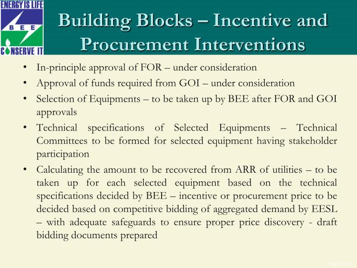 Building Blocks – Incentive and Procurement Interventions