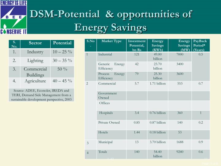 DSM-Potential  & opportunities of Energy Savings