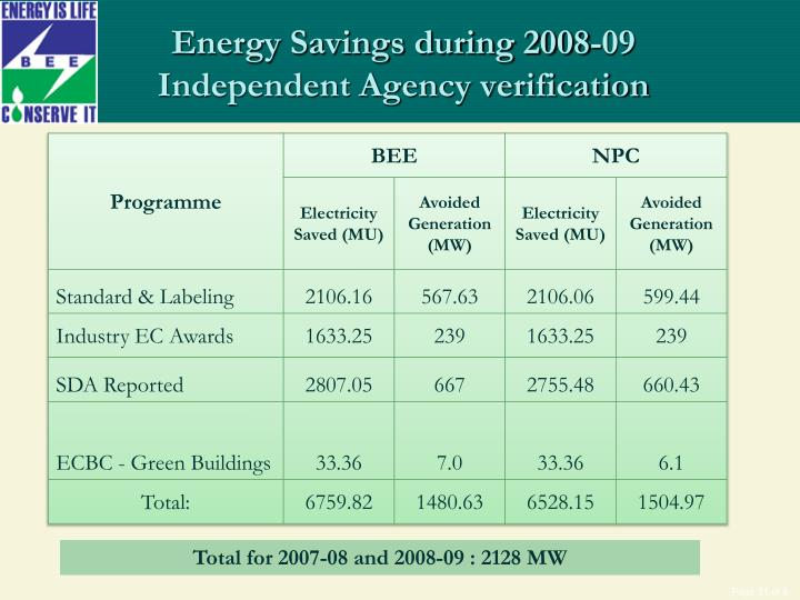Energy Savings during 2008-09 Independent Agency verification