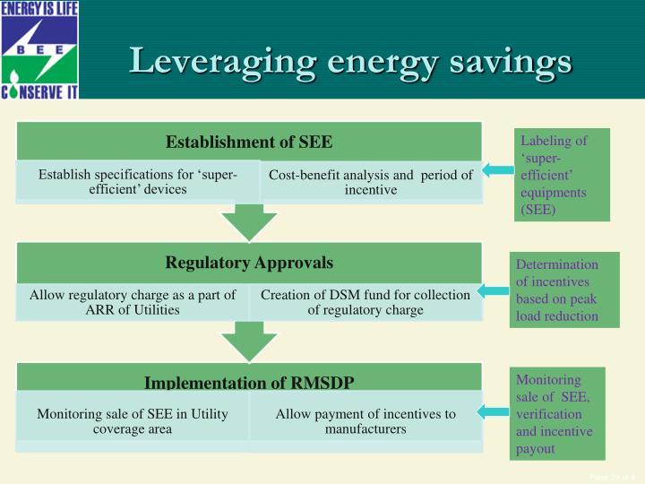 Leveraging energy savings