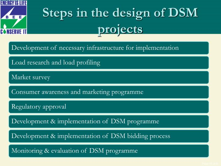 Steps in the design of DSM projects