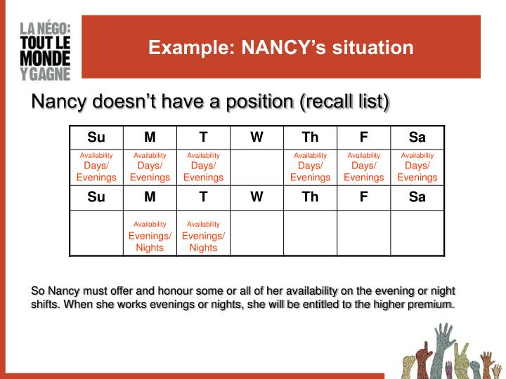 Example: NANCY's situation