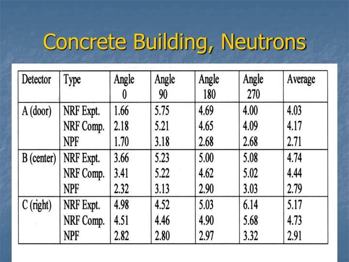 Concrete Building, Neutrons