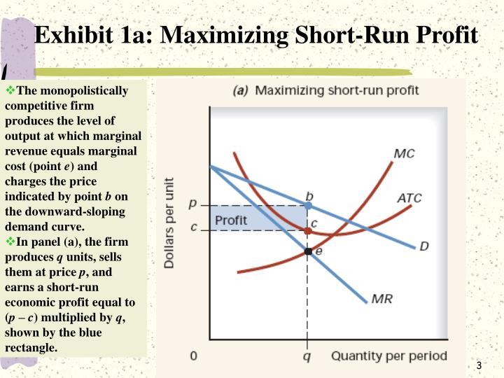 Exhibit 1a: Maximizing Short-Run Profit