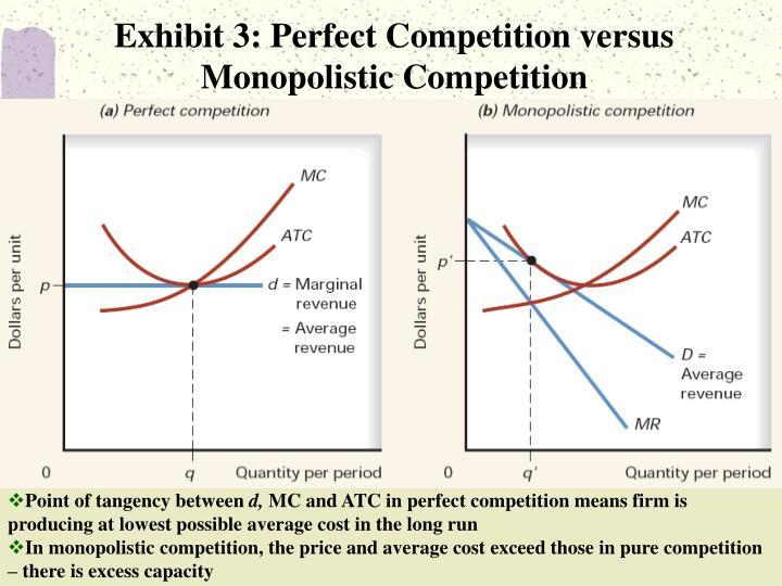 Exhibit 3: Perfect Competition versus Monopolistic Competition