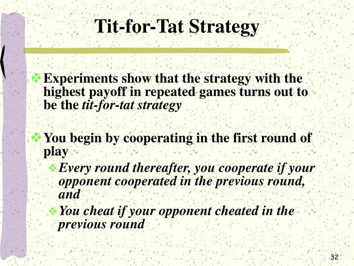 Tit-for-Tat Strategy