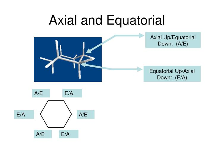 Axial and Equatorial