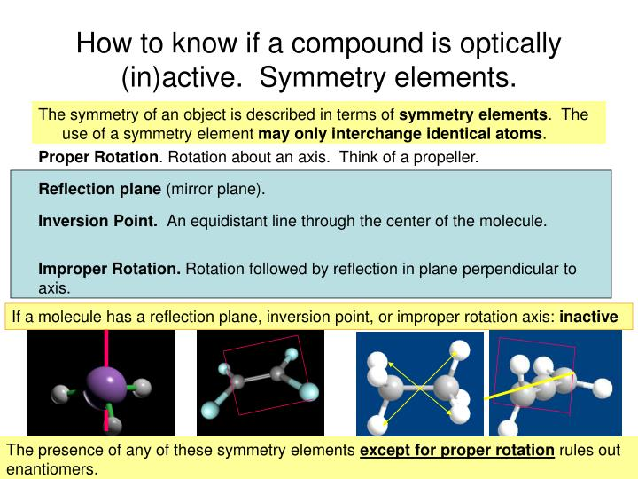How to know if a compound is optically (in)active.  Symmetry elements.