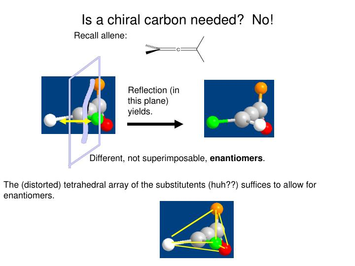 Is a chiral carbon needed?  No!