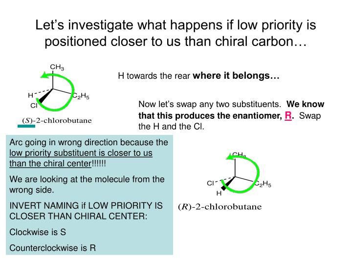 Let's investigate what happens if low priority is positioned closer to us than chiral carbon…
