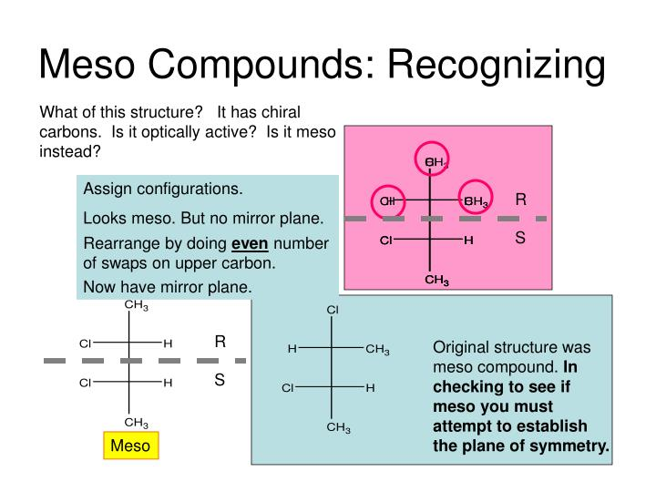 Meso Compounds: Recognizing