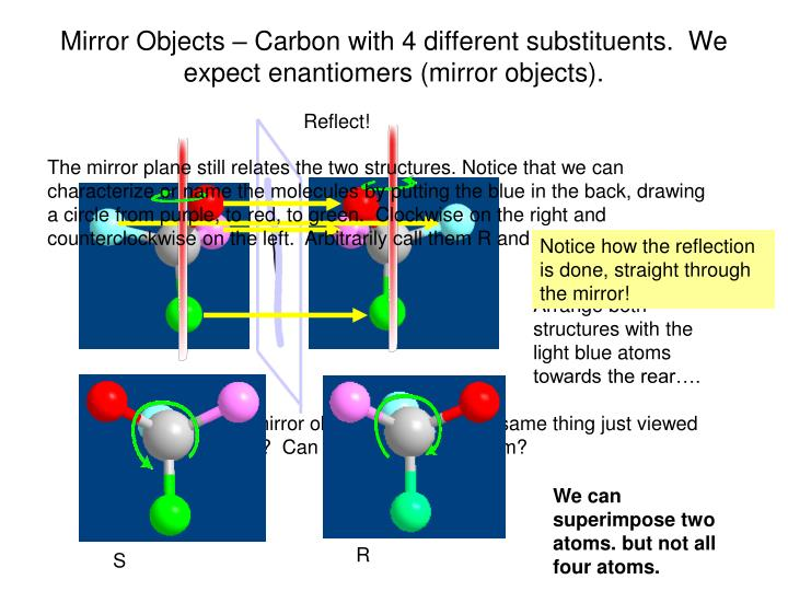 Mirror Objects – Carbon with 4 different substituents.  We expect enantiomers (mirror objects).