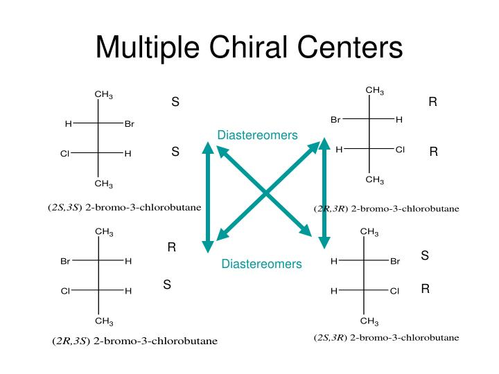 Multiple Chiral Centers
