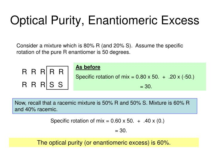 Optical Purity, Enantiomeric Excess