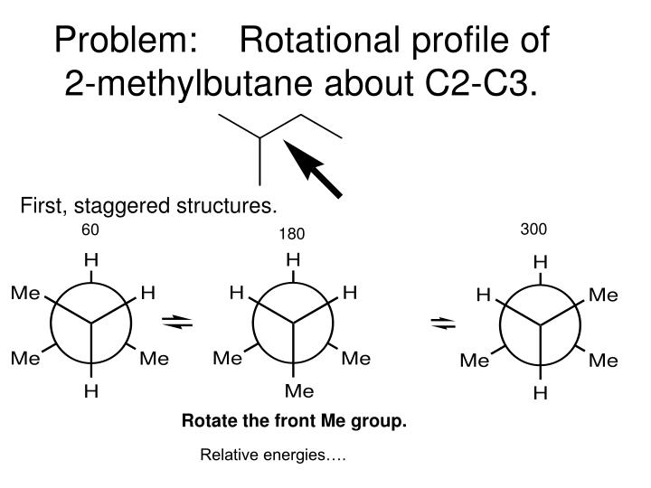 Problem:    Rotational profile of 2-methylbutane about C2-C3.