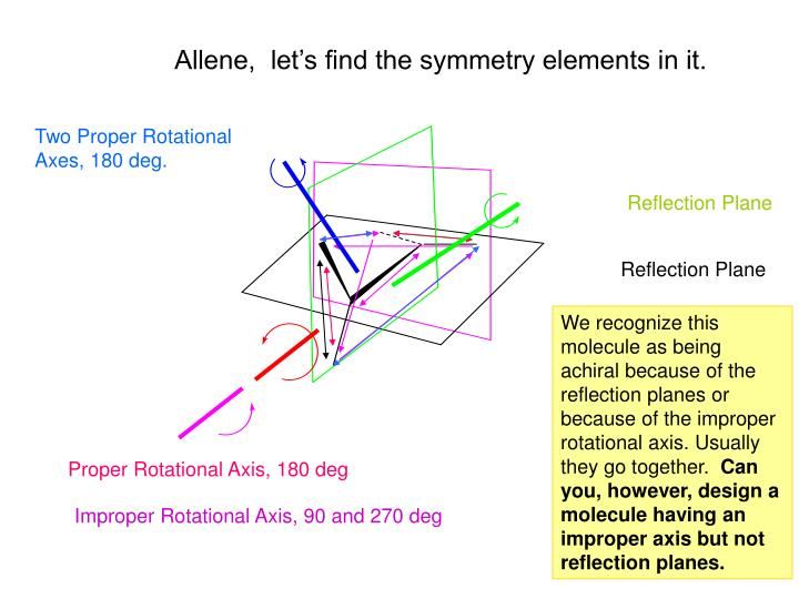 Allene,  let's find the symmetry elements in it.