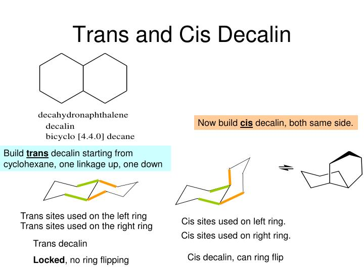 Trans and Cis Decalin