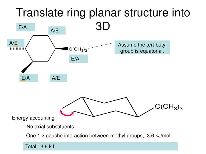 Translate ring planar structure into 3D