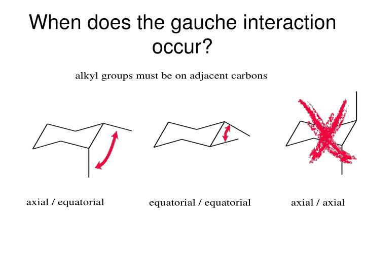 When does the gauche interaction occur?