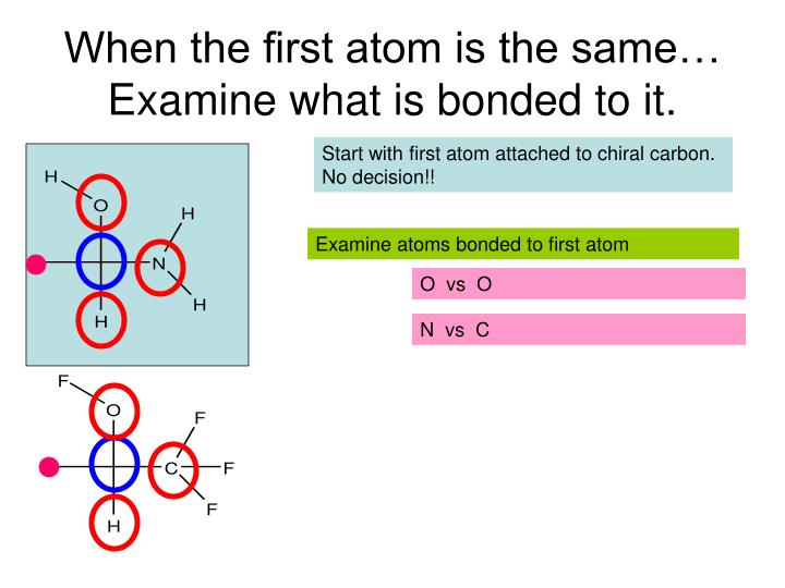 When the first atom is the same…