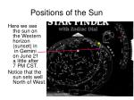 positions of the sun2