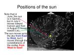 positions of the sun4