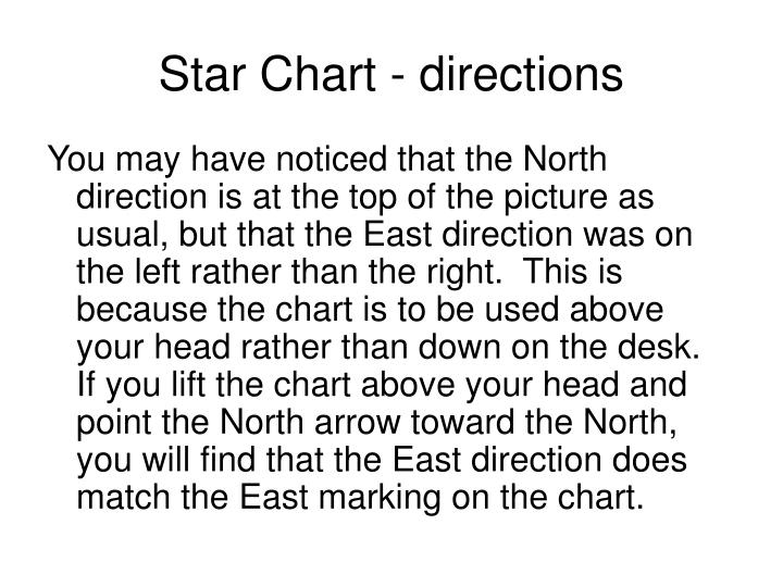 Star Chart - directions