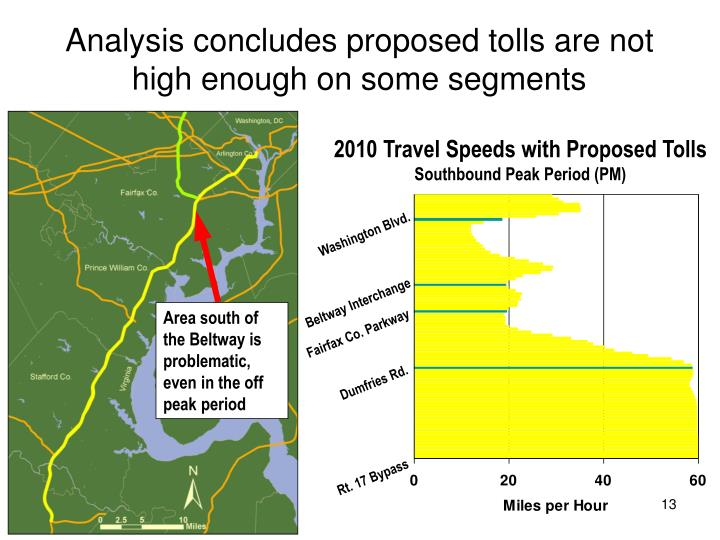 Analysis concludes proposed tolls are not high enough on some segments