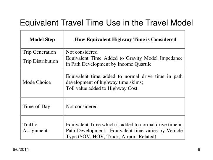 Equivalent Travel Time Use in the Travel Model