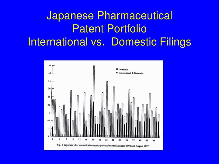 Japanese Pharmaceutical