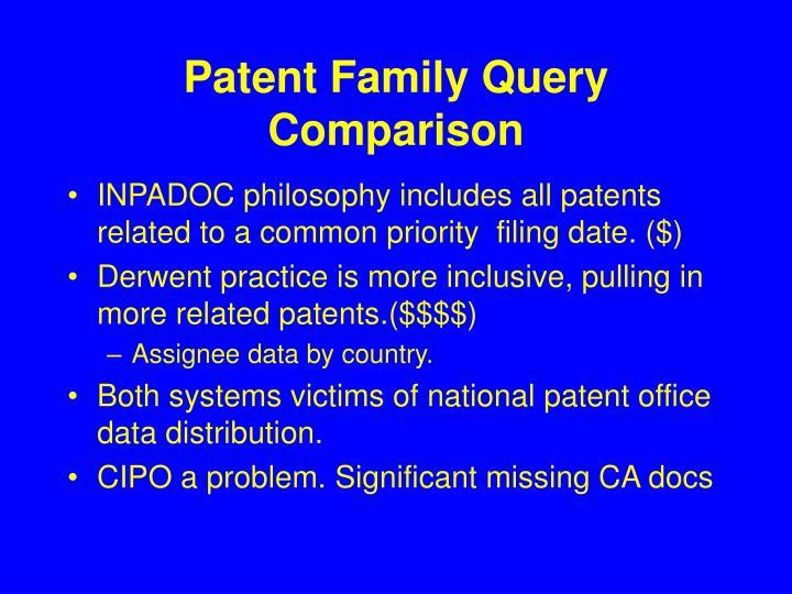 Patent Family Query Comparison