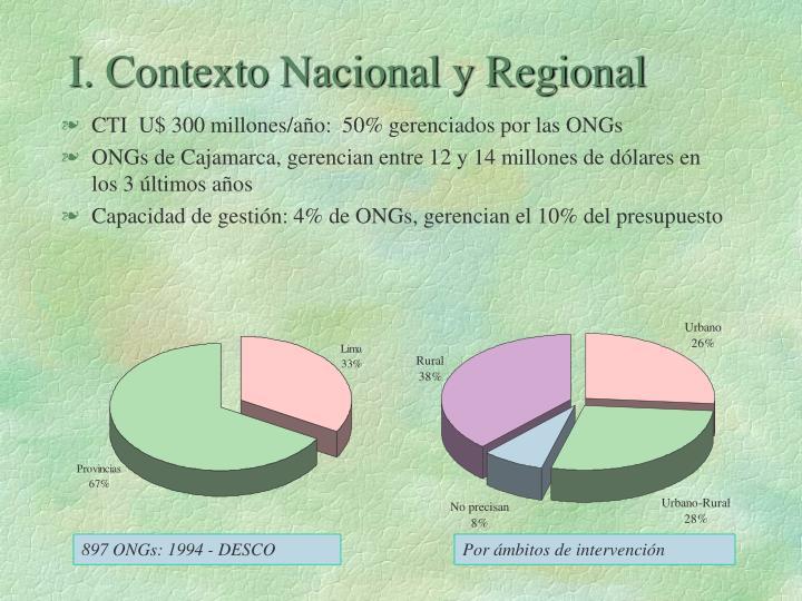 897 ONGs: 1994 - DESCO