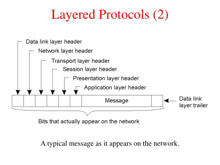 Layered protocols 2
