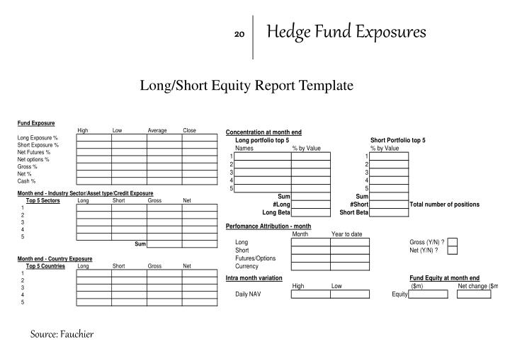Long/Short Equity Report Template