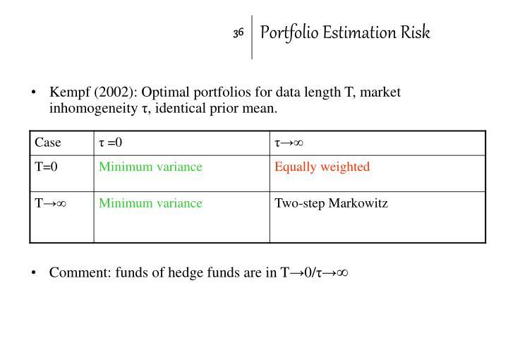 Kempf (2002): Optimal portfolios for data length T, market inhomogeneity