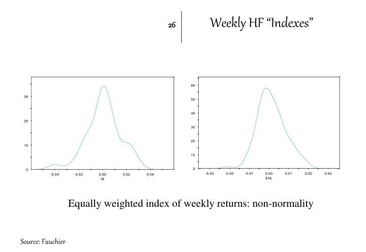 """Weekly HF """"Indexes"""""""