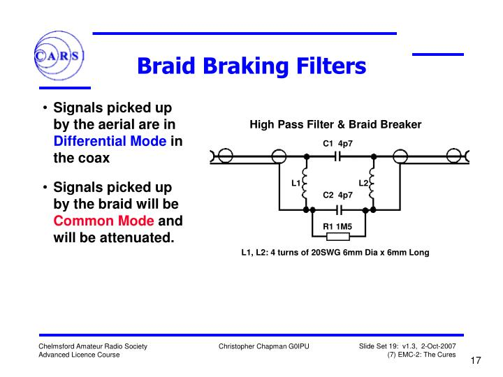 High Pass Filter & Braid Breaker