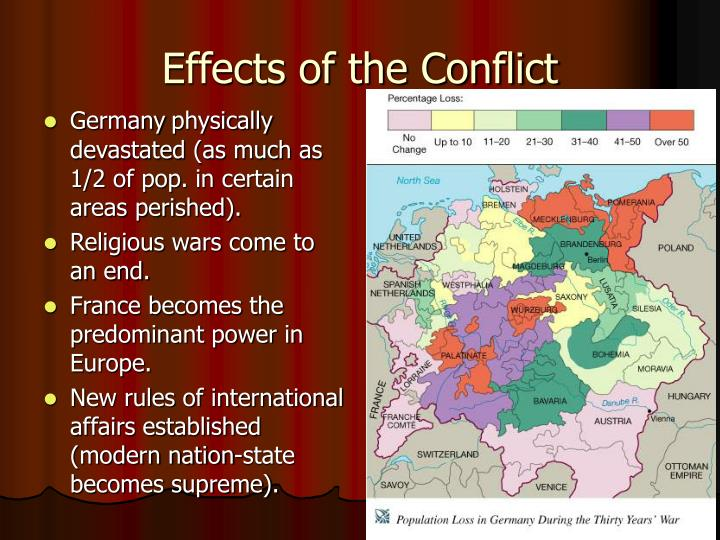 Effects of the Conflict