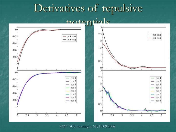 Derivatives of repulsive potentials