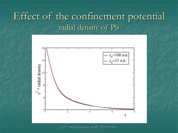 Effect of the confinement potential