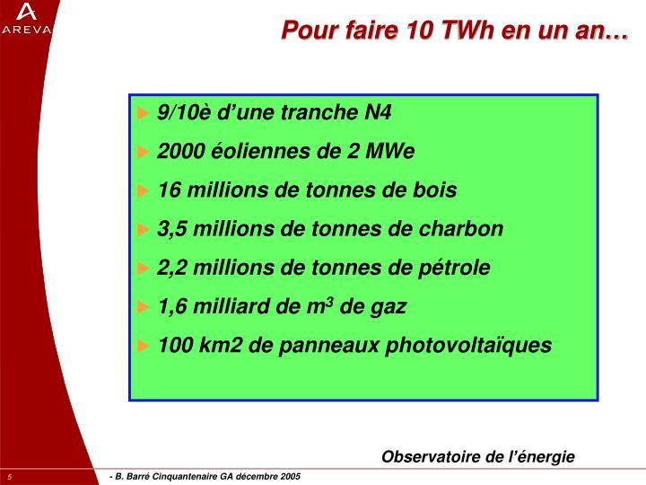 Pour faire 10 TWh en un an…