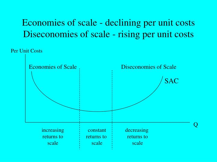 Economies of scale - declining per unit costs